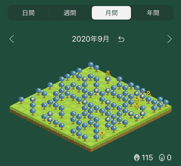 植樹アプリ「Forest」の植樹ログ画面(月の木)